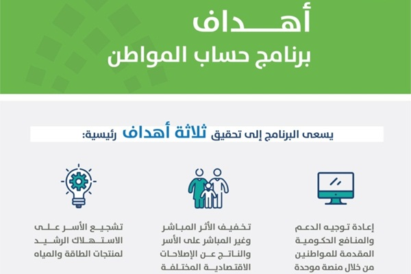 تسجيل دخول حساب المواطن للفرد - Makusia Images