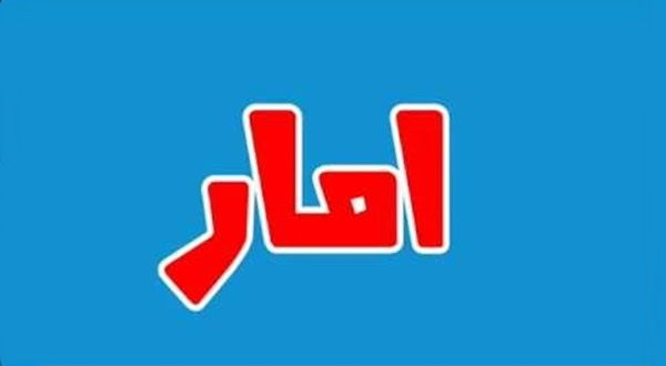 معنى اسم امار نواعم